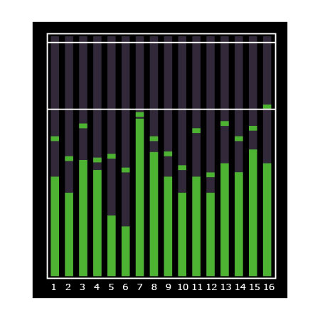 Swit FM-21HDR Audiometer